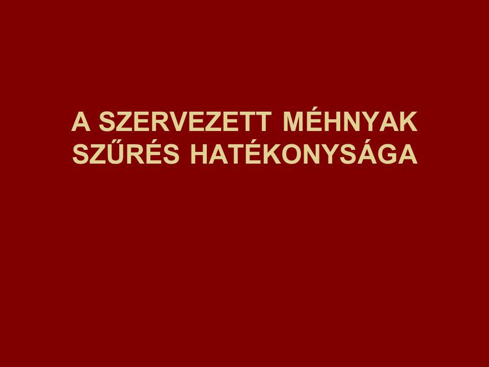 A SZERVEZETT MÉHNYAK SZŰRÉS HATÉKONYSÁGA