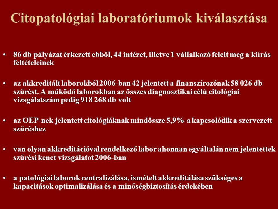 Citopatológiai laboratóriumok kiválasztása 86 db pályázat érkezett ebből, 44 intézet, illetve 1 vállalkozó felelt meg a kiírás feltételeinek az akkreditált laborokból 2006-ban 42 jelentett a finanszírozónak 58 026 db szűrést.