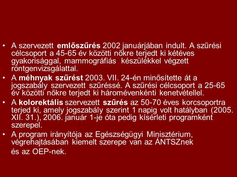 A szervezett emlőszűrés 2002 januárjában indult.