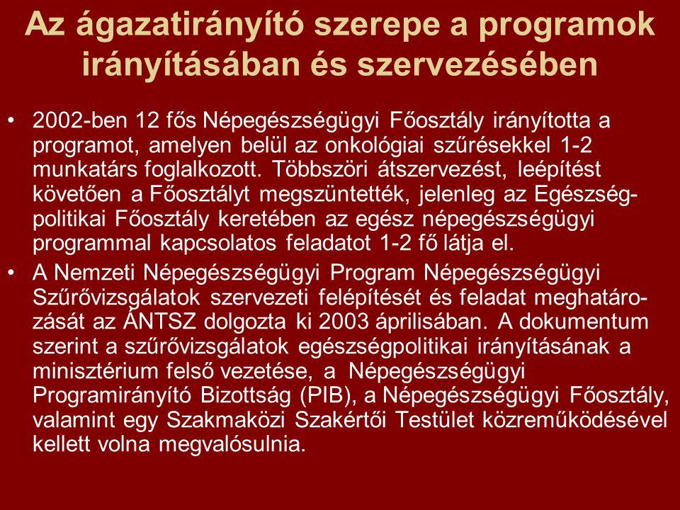 Az ágazatirányító szerepe a programok irányításában és szervezésében 2002-ben 12 fős Népegészségügyi Főosztály irányította a programot, amelyen belül az onkológiai szűrésekkel 1-2 munkatárs foglalkozott.