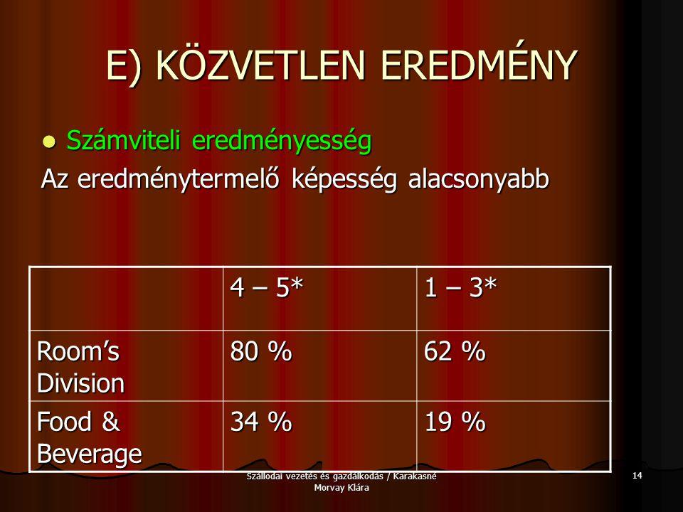 Szállodai vezetés és gazdálkodás / Karakasné Morvay Klára 14 E) KÖZVETLEN EREDMÉNY Számviteli eredményesség Számviteli eredményesség Az eredménytermel