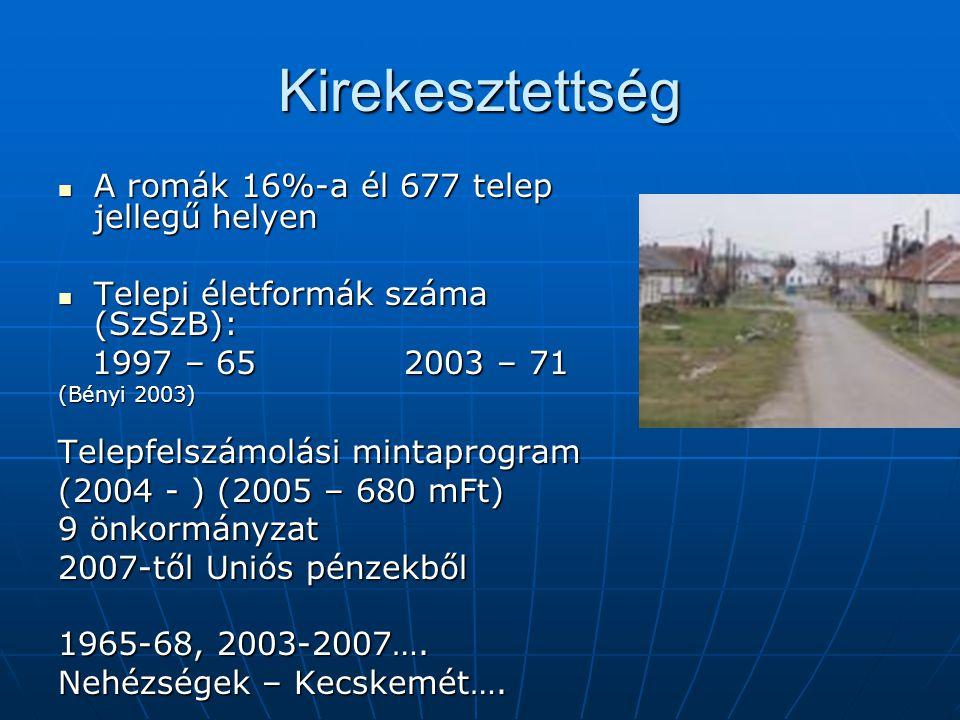Kirekesztettség A romák 16%-a él 677 telep jellegű helyen A romák 16%-a él 677 telep jellegű helyen Telepi életformák száma (SzSzB): Telepi életformák