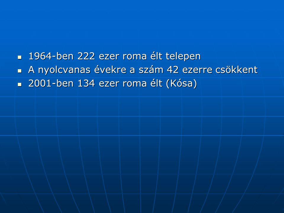 1964-ben 222 ezer roma élt telepen 1964-ben 222 ezer roma élt telepen A nyolcvanas évekre a szám 42 ezerre csökkent A nyolcvanas évekre a szám 42 ezer