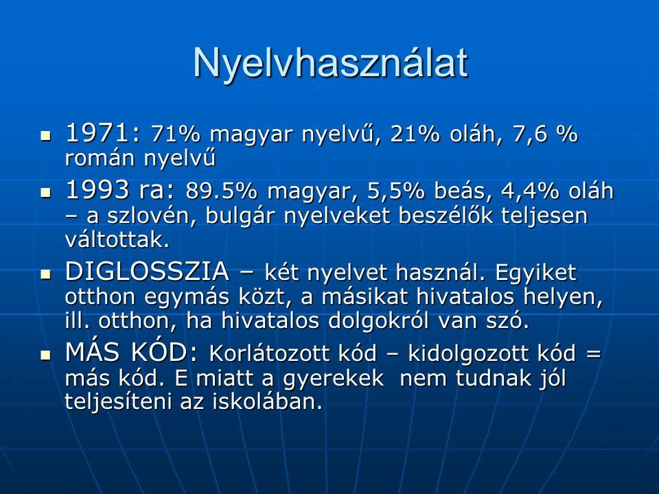 Nyelvhasználat 1971: 71% magyar nyelvű, 21% oláh, 7,6 % román nyelvű 1971: 71% magyar nyelvű, 21% oláh, 7,6 % román nyelvű 1993 ra: 89.5% magyar, 5,5%