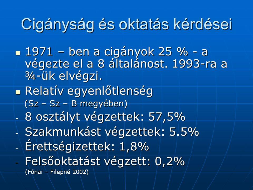 Cigányság és oktatás kérdései 1971 – ben a cigányok 25 % - a végezte el a 8 általánost. 1993-ra a ¾-ük elvégzi. 1971 – ben a cigányok 25 % - a végezte