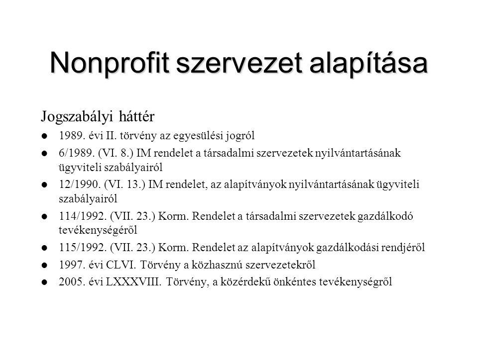 Nonprofit szervezet alapítása Jogszabályi háttér 1989. évi II. törvény az egyesülési jogról 6/1989. (VI. 8.) IM rendelet a társadalmi szervezetek nyil