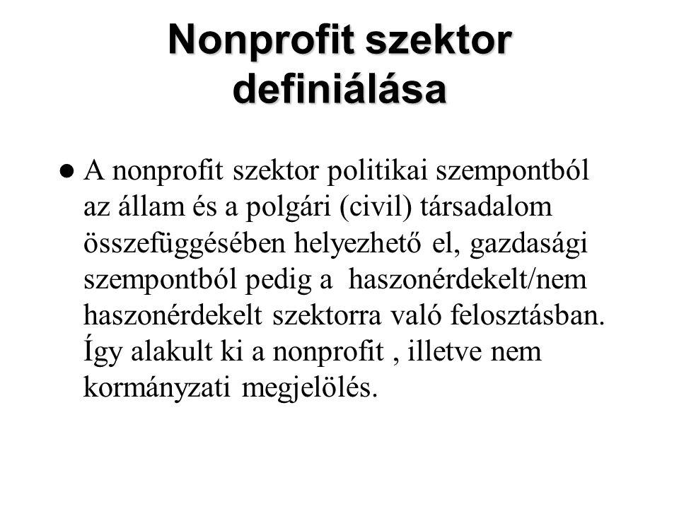 A nonprofit szervezetek gazdálkodását befolyásoló főbb jogszabályok A mindenkor hatályos adótörvények A számviteli törvény A 114/1992.