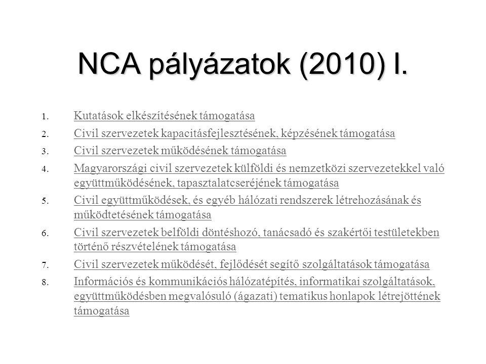NCA pályázatok (2010) I. 1. Kutatások elkészítésének támogatása Kutatások elkészítésének támogatása 2. Civil szervezetek kapacitásfejlesztésének, képz