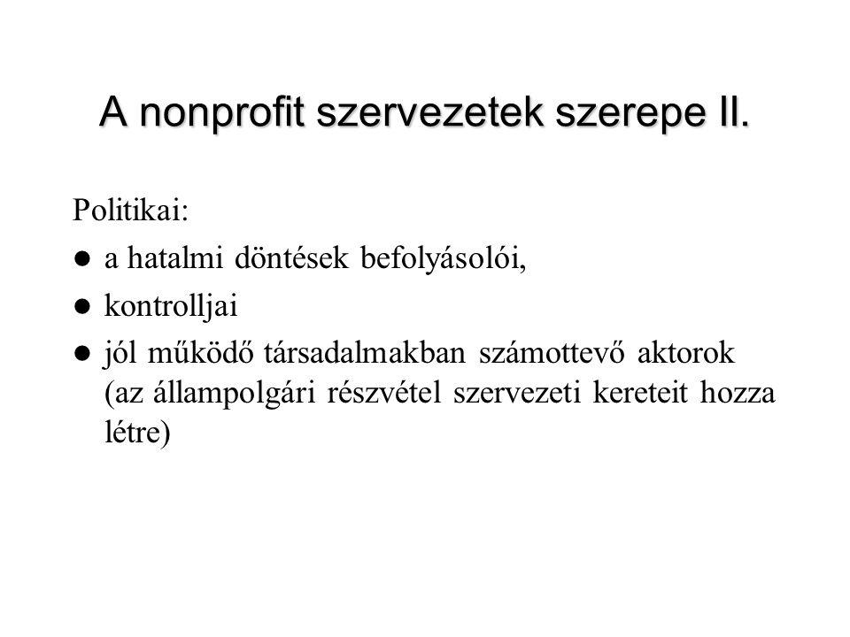 Nonprofit szervezetek lehetnek: adományozó (zömmel alapítványok, közalapítványok) adománygyűjtő ( alapvetően alapítványok) szolgáltatásokat nyújtó (alapítványok, egyesületek, közhasznú társaságok) érdekvédelmi szervezetek (egyesületek, köztestületek) felhalmozási célú, önsegélyező jellegű (főként egyesületek) társadalmi érintkezést szolgáló (alapítványok, egyesületek)