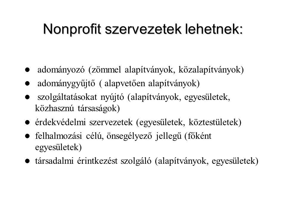 Nonprofit szervezetek lehetnek: adományozó (zömmel alapítványok, közalapítványok) adománygyűjtő ( alapvetően alapítványok) szolgáltatásokat nyújtó (al