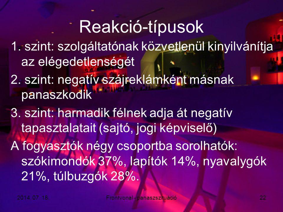 2014. 07. 18.Frontvonal - panaszszituáció22 Reakció-típusok 1. szint: szolgáltatónak közvetlenül kinyilvánítja az elégedetlenségét 2. szint: negatív s