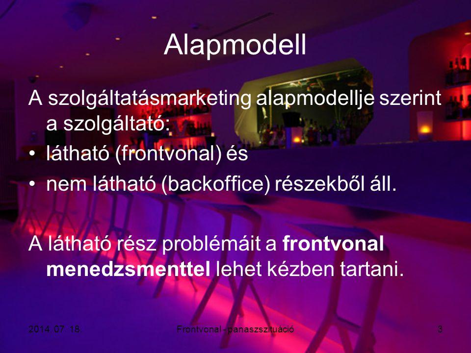 2014. 07. 18.Frontvonal - panaszszituáció3 Alapmodell A szolgáltatásmarketing alapmodellje szerint a szolgáltató: látható (frontvonal) és nem látható