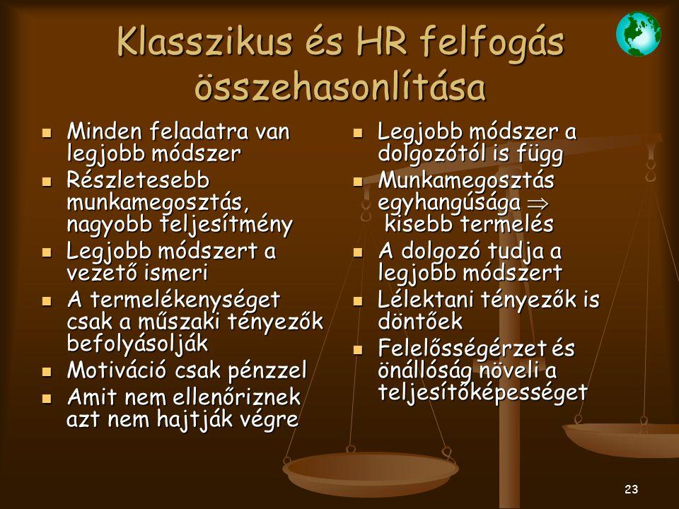 23 Klasszikus és HR felfogás összehasonlítása Minden feladatra van legjobb módszer Minden feladatra van legjobb módszer Részletesebb munkamegosztás, n