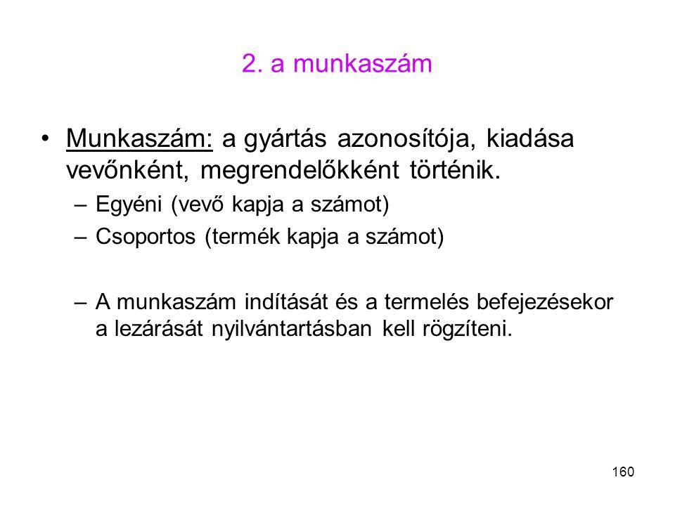 160 2. a munkaszám Munkaszám: a gyártás azonosítója, kiadása vevőnként, megrendelőkként történik. –Egyéni (vevő kapja a számot) –Csoportos (termék kap