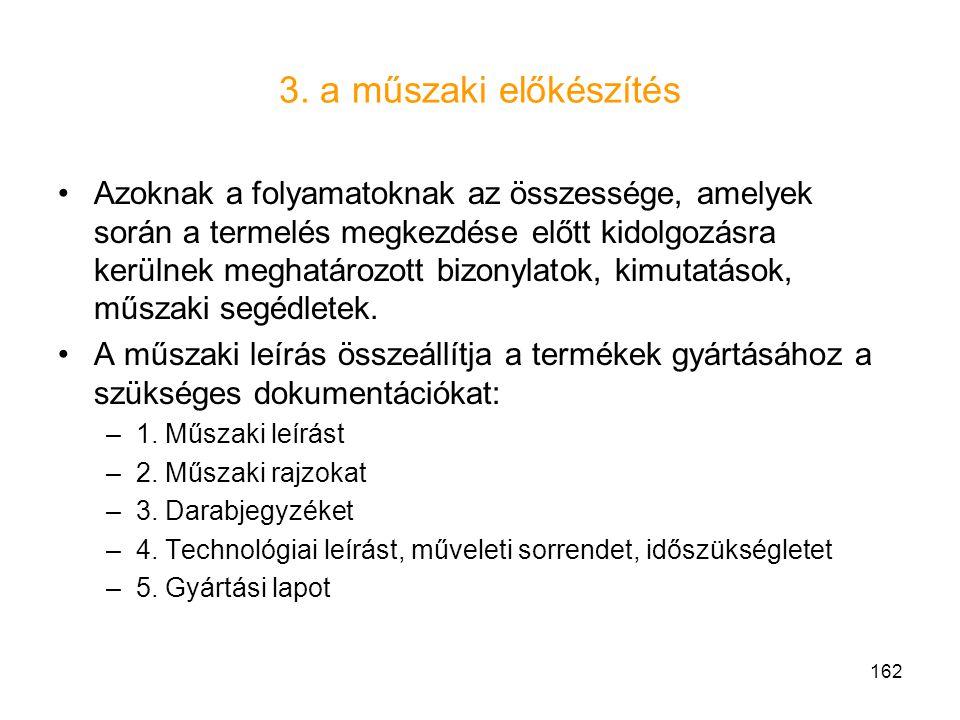 162 3. a műszaki előkészítés Azoknak a folyamatoknak az összessége, amelyek során a termelés megkezdése előtt kidolgozásra kerülnek meghatározott bizo