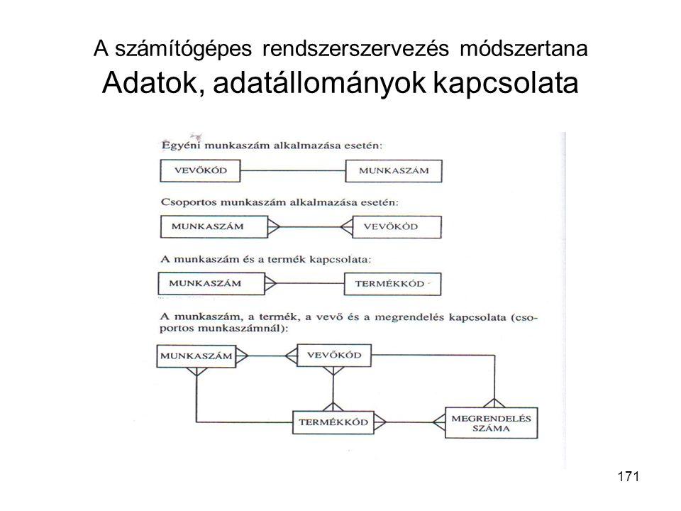 171 A számítógépes rendszerszervezés módszertana Adatok, adatállományok kapcsolata