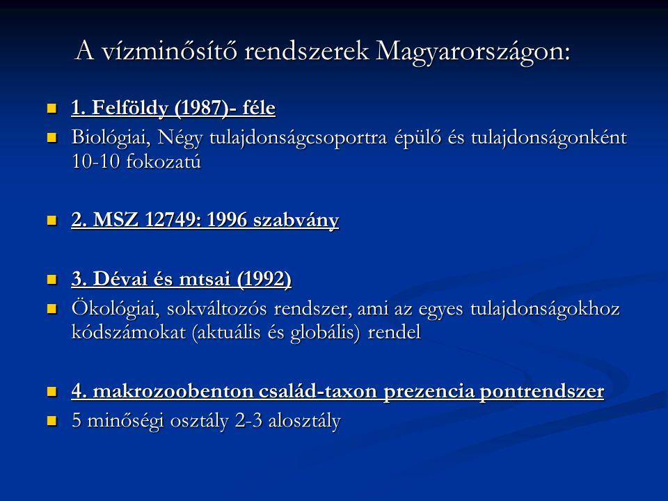 A vízminősítő rendszerek Magyarországon: 1. Felföldy (1987)- féle 1. Felföldy (1987)- féle Biológiai, Négy tulajdonságcsoportra épülő és tulajdonságon