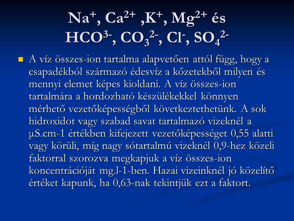 Na +, Ca 2+,K +, Mg 2+ és HCO 3-, CO 3 2-, Cl -, SO 4 2- A víz összes-ion tartalma alapvetően attól függ, hogy a csapadékból származó édesvíz a kőzete