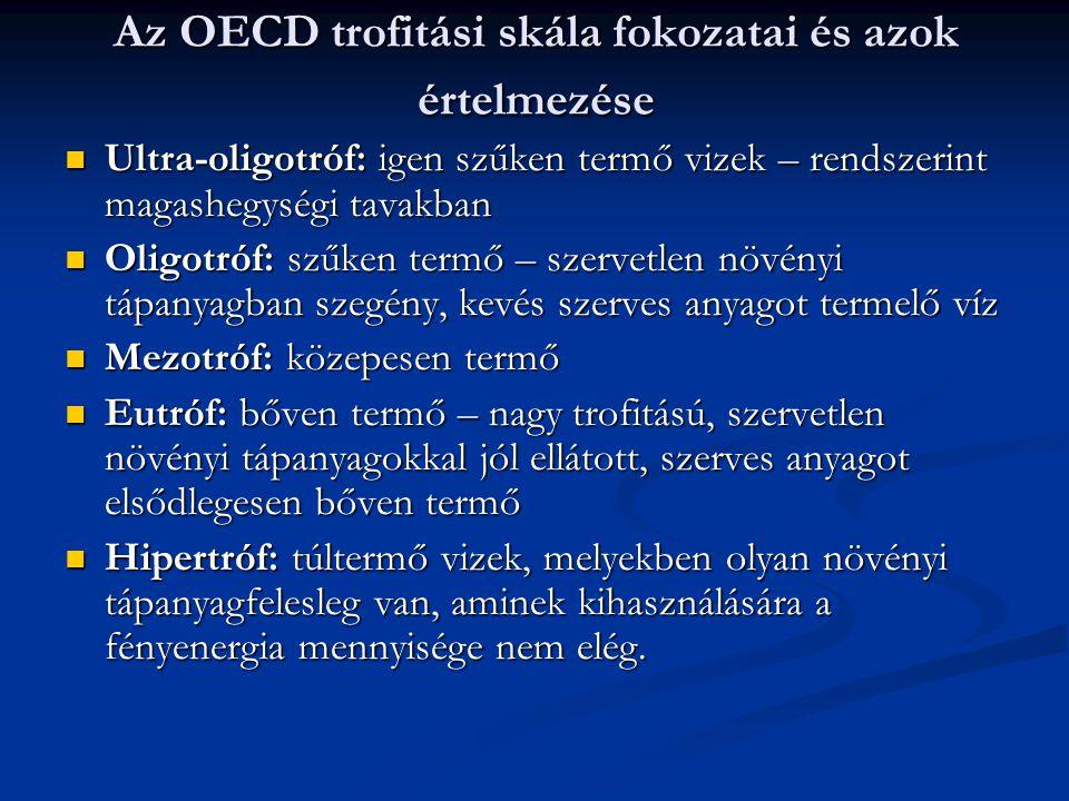 Az OECD trofitási skála fokozatai és azok értelmezése Ultra-oligotróf: igen szűken termő vizek – rendszerint magashegységi tavakban Ultra-oligotróf: i