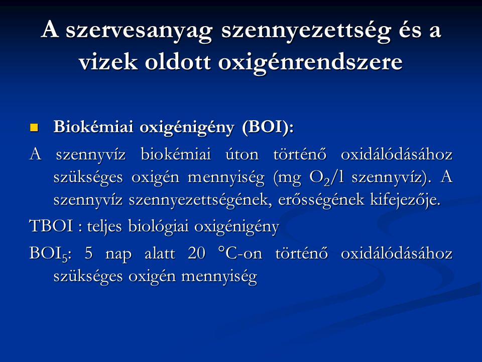 A szervesanyag szennyezettség és a vizek oldott oxigénrendszere Biokémiai oxigénigény (BOI): Biokémiai oxigénigény (BOI): A szennyvíz biokémiai úton t