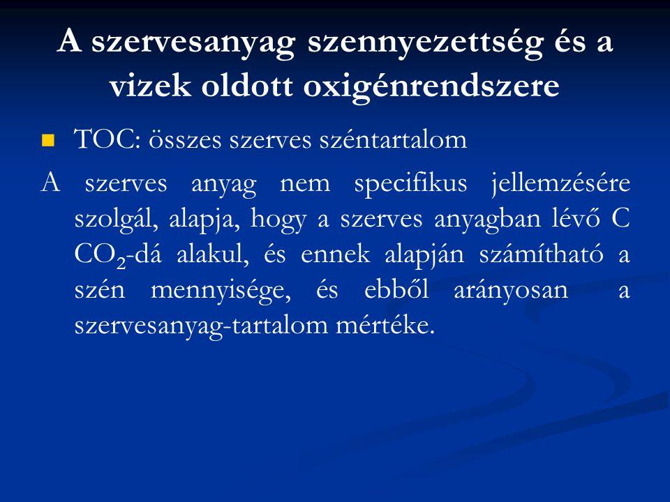 A szervesanyag szennyezettség és a vizek oldott oxigénrendszere TOC: összes szerves széntartalom A szerves anyag nem specifikus jellemzésére szolgál,