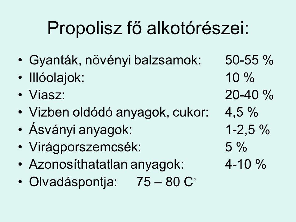 Propolisz fő alkotórészei: Gyanták, növényi balzsamok:50-55 % Illóolajok:10 % Viasz:20-40 % Vizben oldódó anyagok, cukor:4,5 % Ásványi anyagok:1-2,5 %