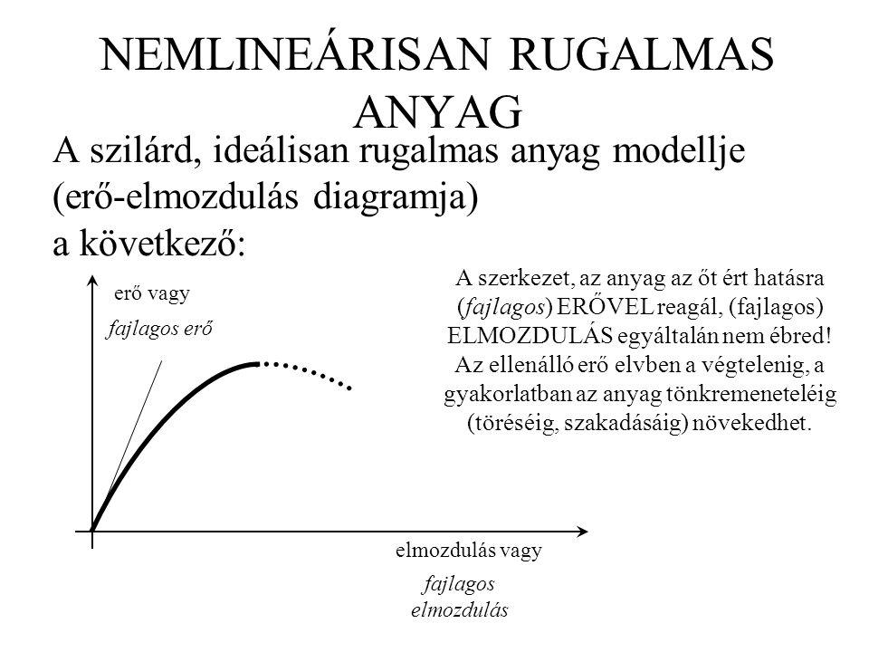 NEMLINEÁRISAN RUGALMAS ANYAG A szilárd, ideálisan rugalmas anyag modellje (erő-elmozdulás diagramja) a következő: erő vagy elmozdulás vagy fajlagos er