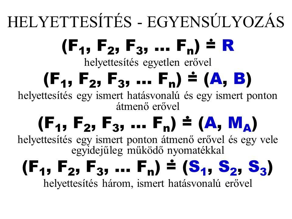 HELYETTESÍTÉS - EGYENSÚLYOZÁS (F 1, F 2, F 3,... F n ) = R helyettesítés egyetlen erővel (F 1, F 2, F 3,... F n ) = (A, B) helyettesítés egy ismert ha