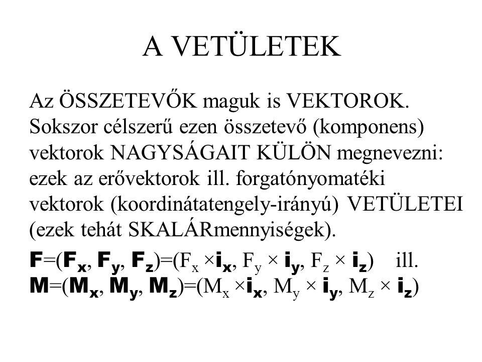 A VETÜLETEK Az ÖSSZETEVŐK maguk is VEKTOROK. Sokszor célszerű ezen összetevő (komponens) vektorok NAGYSÁGAIT KÜLÖN megnevezni: ezek az erővektorok ill