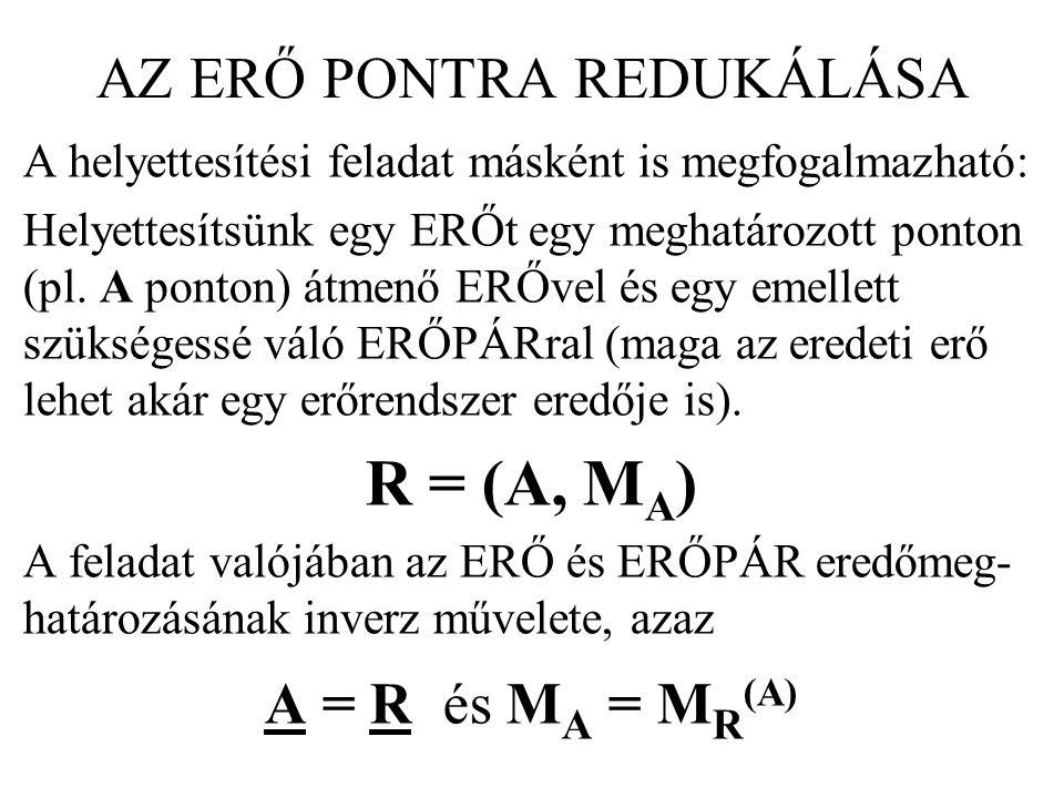 AZ ERŐ PONTRA REDUKÁLÁSA A helyettesítési feladat másként is megfogalmazható: Helyettesítsünk egy ERŐt egy meghatározott ponton (pl. A ponton) átmenő