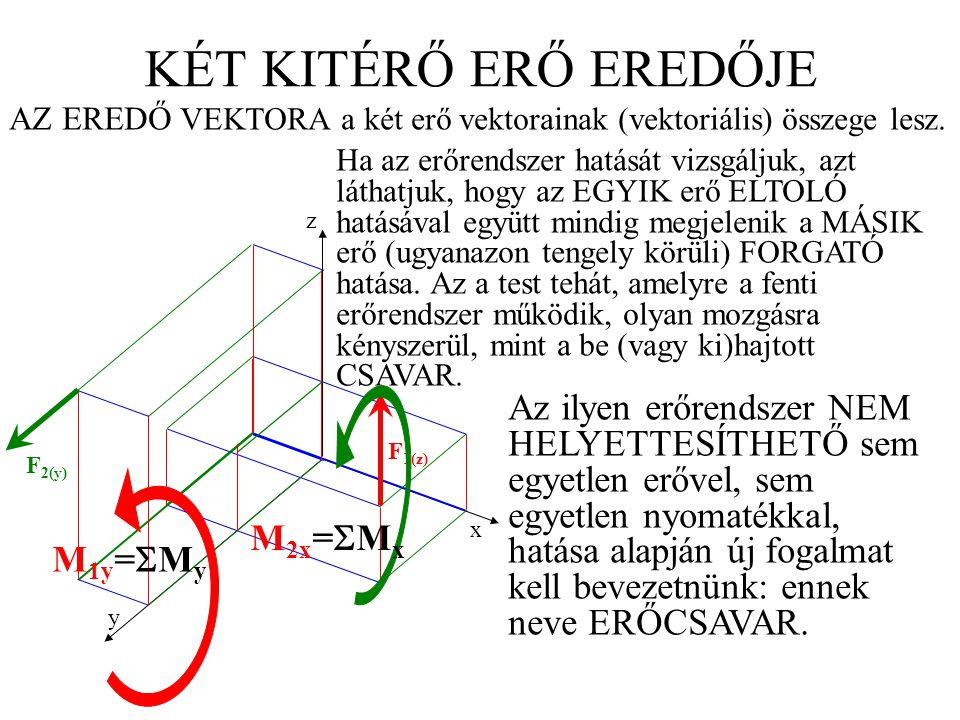 KÉT KITÉRŐ ERŐ EREDŐJE AZ EREDŐ VEKTORA a két erő vektorainak (vektoriális) összege lesz. F 2(y) F 1(z) x y z M 1y =  M y Az ilyen erőrendszer NEM HE