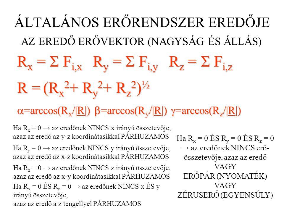 R x =  F i,x R y =  F i,y R z =  F i,z R = (R x 2 + R y 2 + R z 2 ) ½  =arccos(R x /|R|)  =arccos(R y /|R|)  =arccos(R z /|R|) Ha R x = 0 → az e