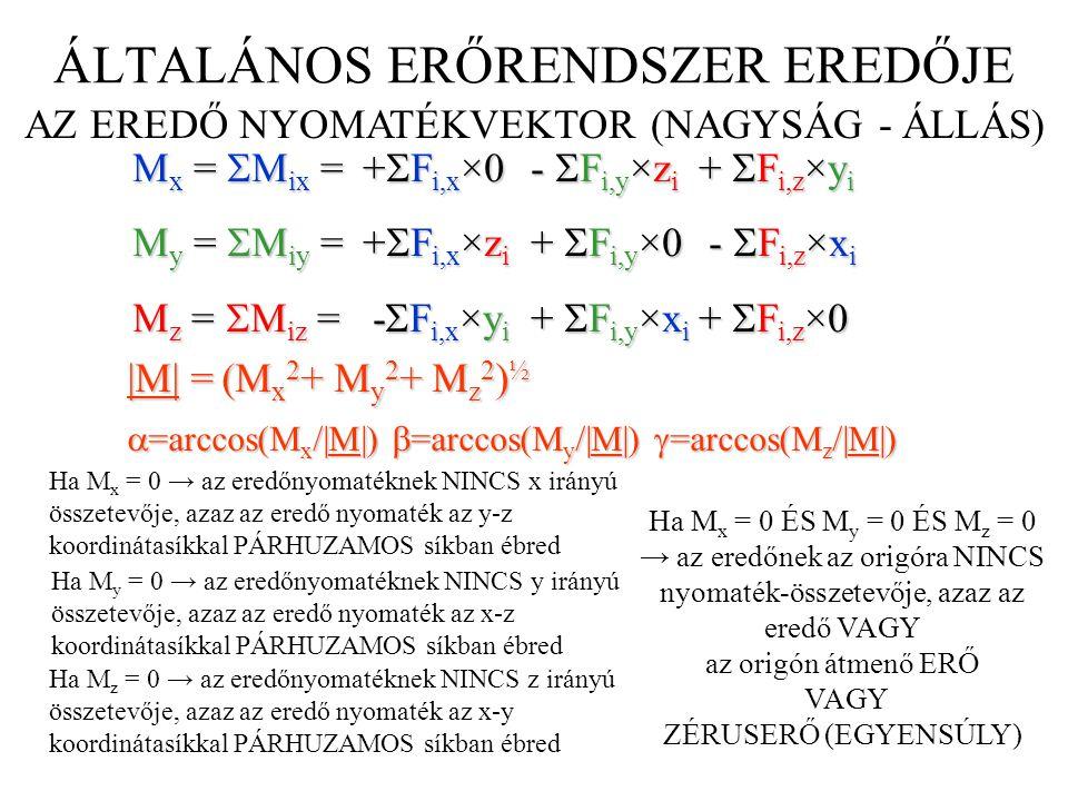 |M| = (M x 2 + M y 2 + M z 2 ) ½  =arccos(M x /|M|)  =arccos(M y /|M|)  =arccos(M z /|M|) Ha M x = 0 → az eredőnyomatéknek NINCS x irányú összetevő