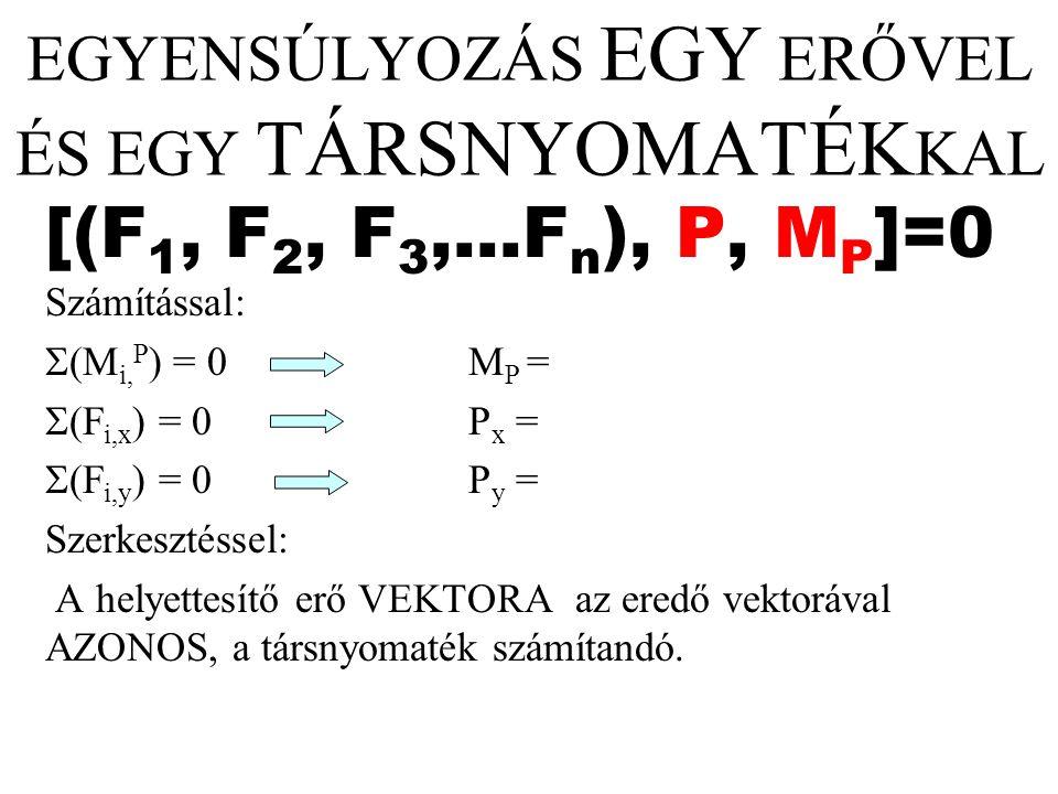 EGYENSÚLYOZÁS EGY ERŐVEL ÉS EGY TÁRSNYOMATÉK KAL [(F 1, F 2, F 3,...F n ), P, M P ]=0 Számítással:  (M i, P ) = 0M P =  (F i,x ) = 0P x =  (F i,y )