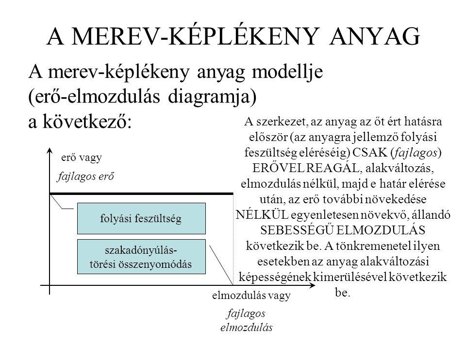 A MEREV-KÉPLÉKENY ANYAG A merev-képlékeny anyag modellje (erő-elmozdulás diagramja) a következő: erő vagy elmozdulás vagy fajlagos erő fajlagos elmozd