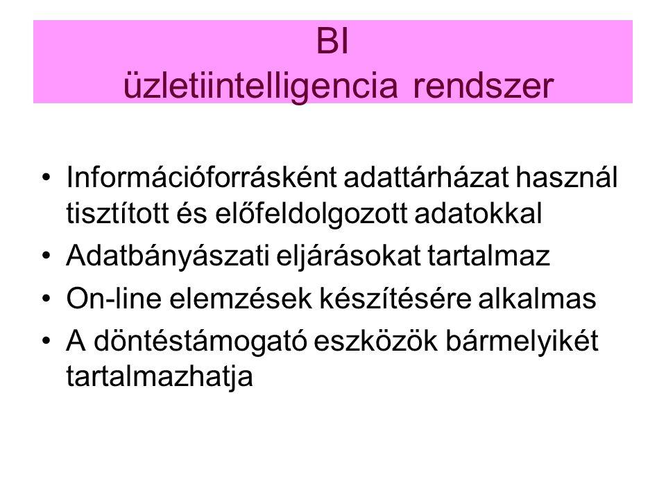 BI üzletiintelligencia rendszer Információforrásként adattárházat használ tisztított és előfeldolgozott adatokkal Adatbányászati eljárásokat tartalmaz