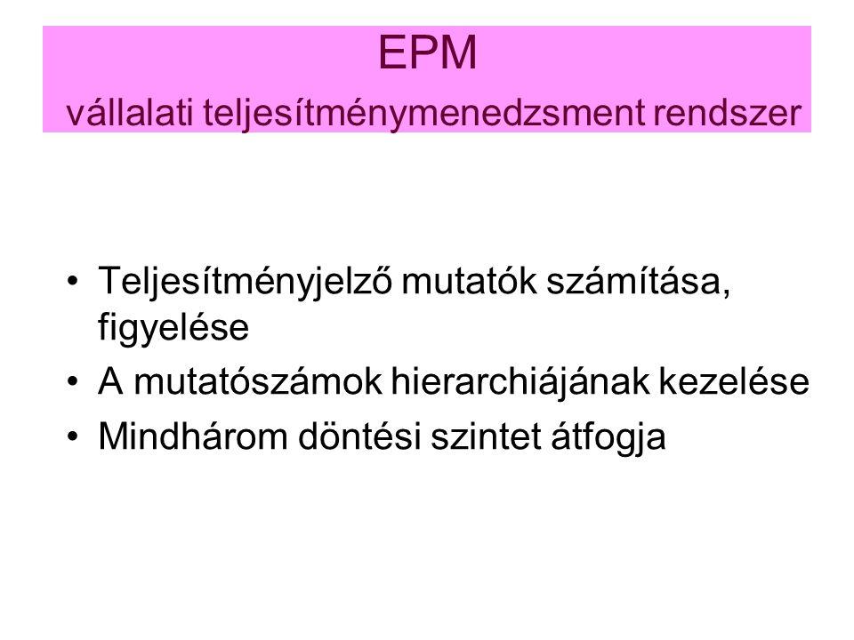 EPM vállalati teljesítménymenedzsment rendszer Teljesítményjelző mutatók számítása, figyelése A mutatószámok hierarchiájának kezelése Mindhárom döntés