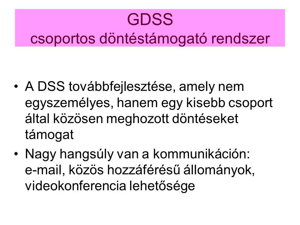 GDSS csoportos döntéstámogató rendszer A DSS továbbfejlesztése, amely nem egyszemélyes, hanem egy kisebb csoport által közösen meghozott döntéseket tá