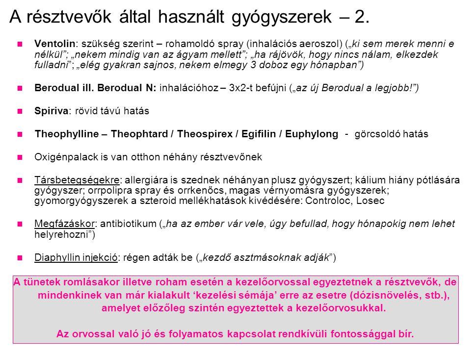 Healthcare Prezentáció / TNS / ABOSZ / Kvalitatív kutatás súlyos asztmások körében A résztvevők által használt gyógyszerek – 2. Ventolin: szükség szer