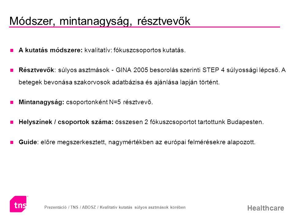 Healthcare Prezentáció / TNS / ABOSZ / Kvalitatív kutatás súlyos asztmások körében Módszer, mintanagyság, résztvevők A kutatás módszere: kvalitatív: f