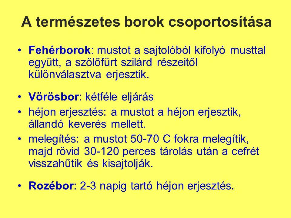 Likőrborok Likőrbor: mesterséges úton előállított.