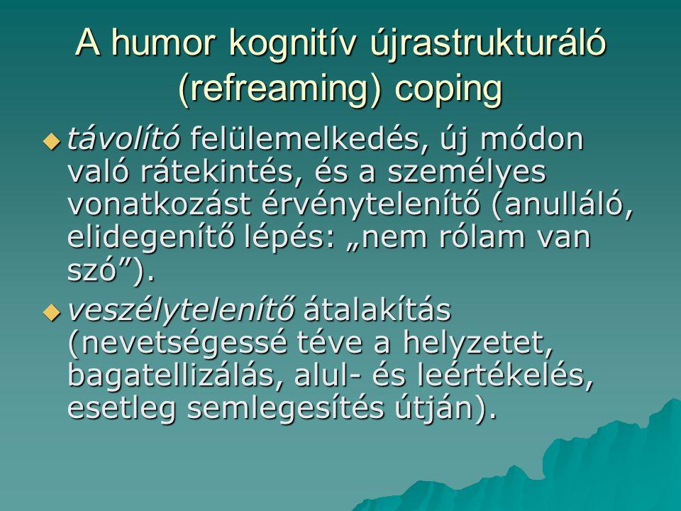 """A humor kognitív újrastrukturáló (refreaming) coping  távolító felülemelkedés, új módon való rátekintés, és a személyes vonatkozást érvénytelenítő (anulláló, elidegenítő lépés: """"nem rólam van szó )."""
