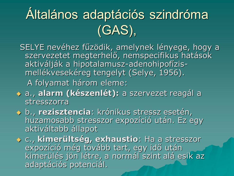 Általános adaptációs szindróma (GAS), SELYE nevéhez fűzödik, amelynek lényege, hogy a szervezetet megterhelő, nemspecifikus hatások aktiválják a hipotalamusz-adenohipofízis- mellékvesekéreg tengelyt (Selye, 1956).