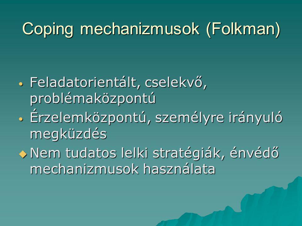Coping mechanizmusok (Folkman) Feladatorientált, cselekvő, problémaközpontú Feladatorientált, cselekvő, problémaközpontú Érzelemközpontú, személyre irányuló megküzdés Érzelemközpontú, személyre irányuló megküzdés  Nem tudatos lelki stratégiák, énvédő mechanizmusok használata