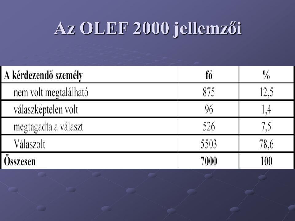 Az OLEF 2000 jellemzői