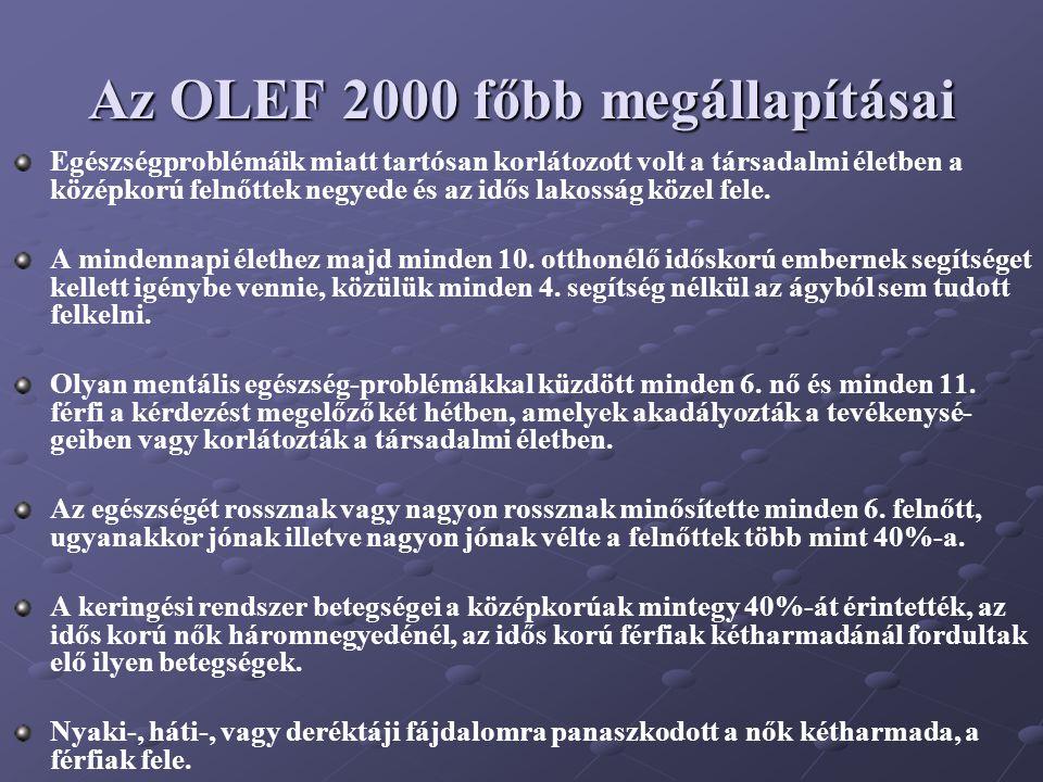 Az OLEF 2000 főbb megállapításai Egészségproblémáik miatt tartósan korlátozott volt a társadalmi életben a középkorú felnőttek negyede és az idős lako