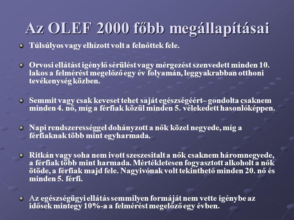Az OLEF 2000 főbb megállapításai Túlsúlyos vagy elhízott volt a felnőttek fele. Orvosi ellátást igénylő sérülést vagy mérgezést szenvedett minden 10.