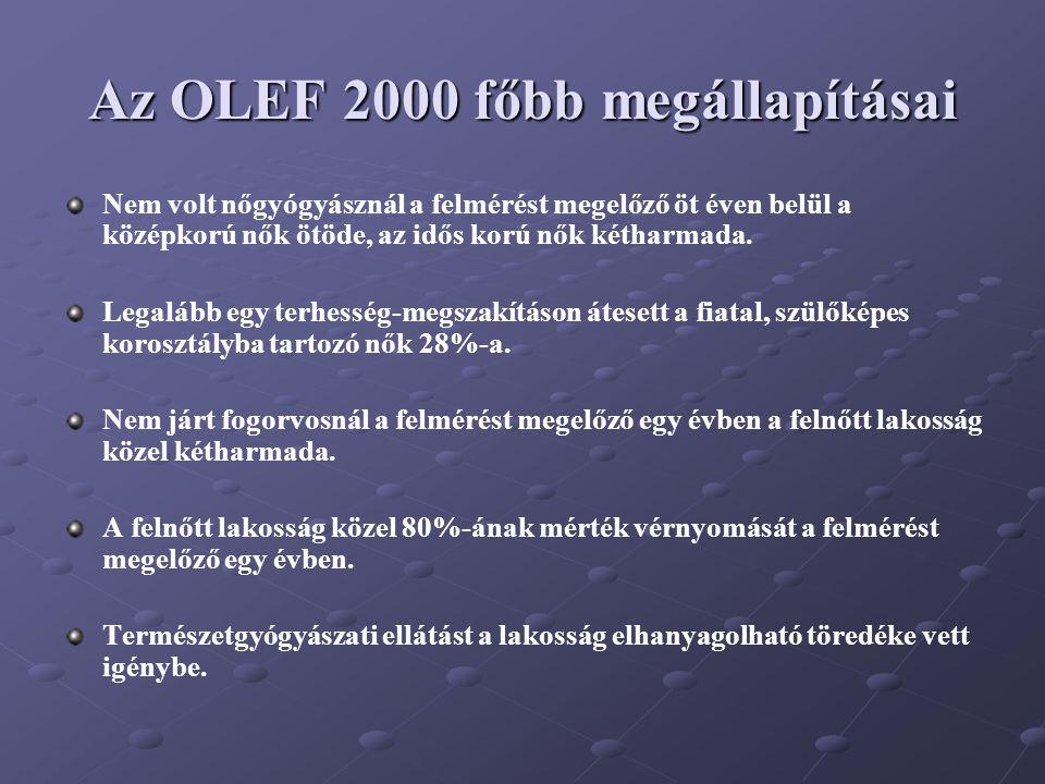 Az OLEF 2000 főbb megállapításai Nem volt nőgyógyásznál a felmérést megelőző öt éven belül a középkorú nők ötöde, az idős korú nők kétharmada. Legaláb