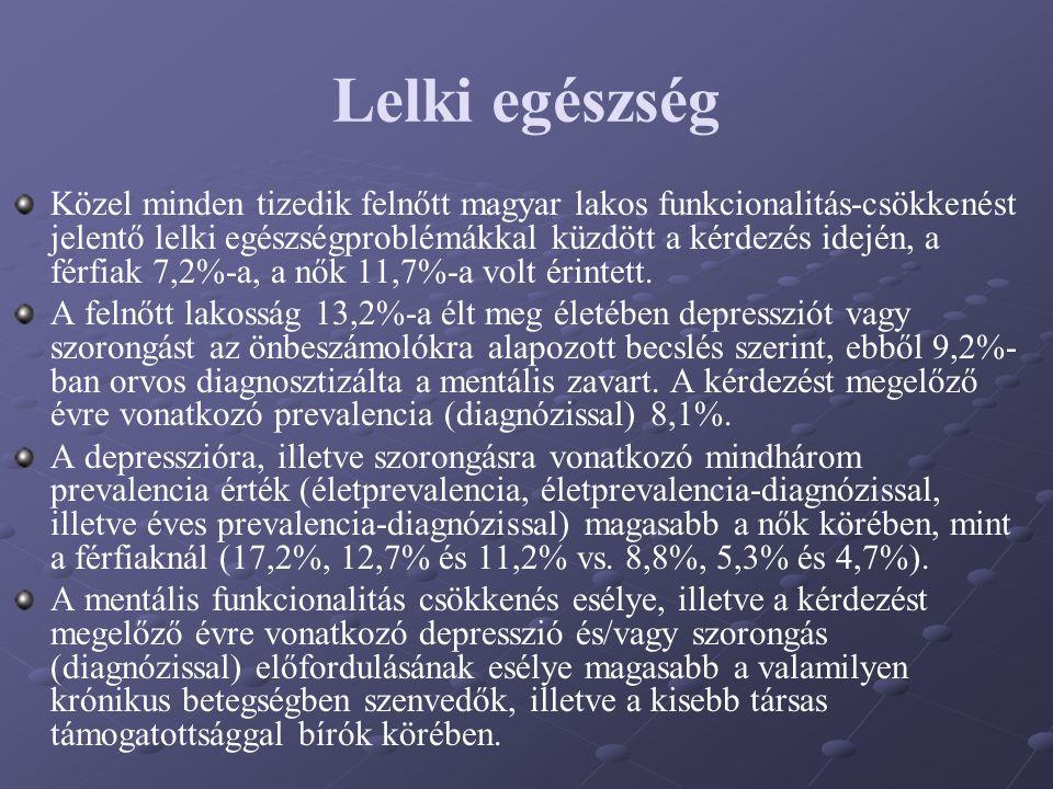 Lelki egészség Közel minden tizedik felnőtt magyar lakos funkcionalitás-csökkenést jelentő lelki egészségproblémákkal küzdött a kérdezés idején, a fér