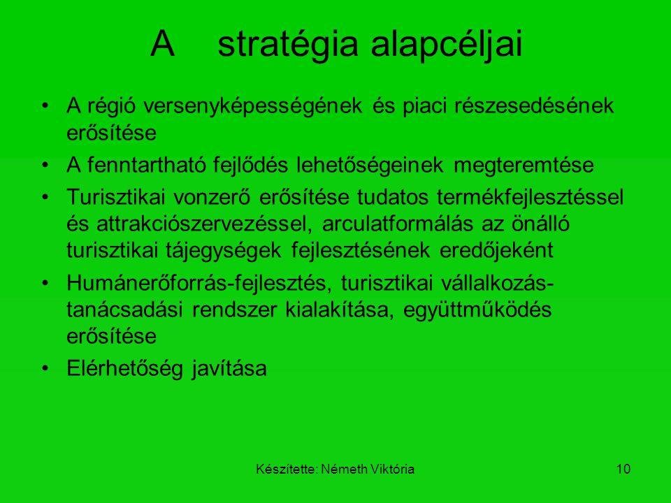 Készítette: Németh Viktória10 A stratégia alapcéljai A régió versenyképességének és piaci részesedésének erősítése A fenntartható fejlődés lehetőségei